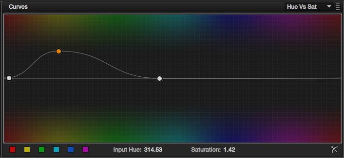 WRH-Resolve-Curves-HvS.jpg